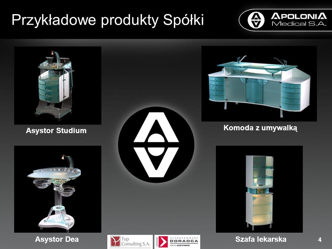 Przykładowe produkty Spółki