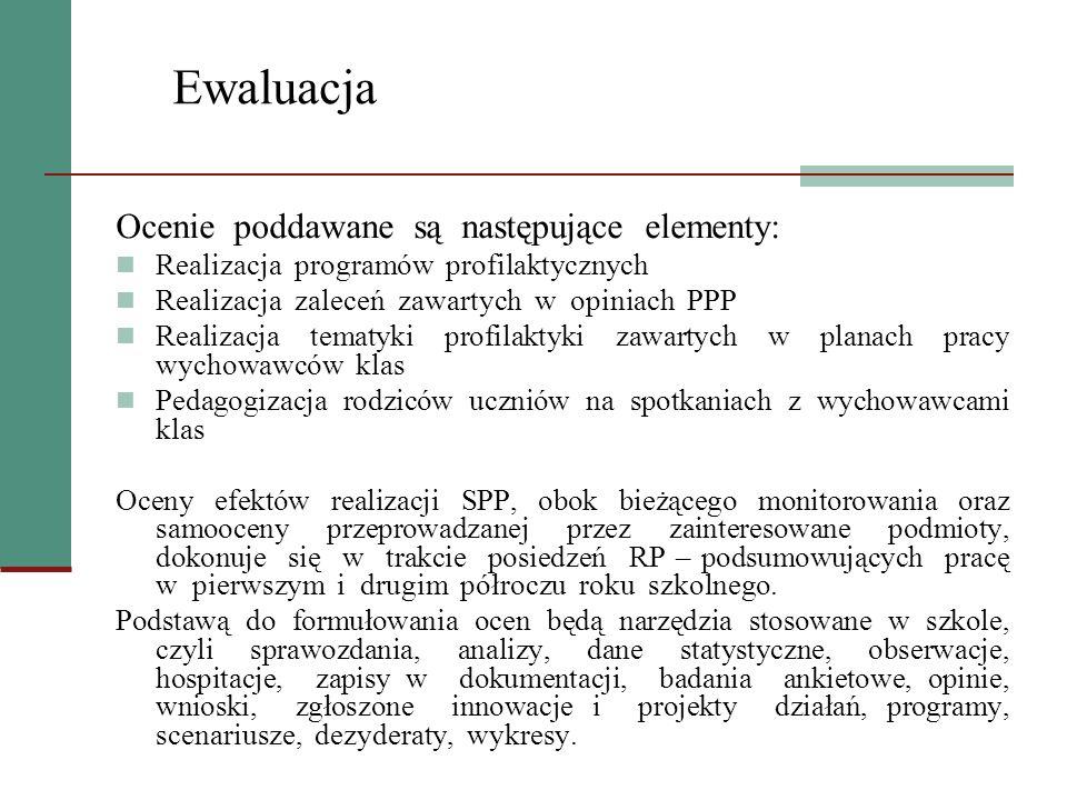 Ewaluacja Ocenie poddawane są następujące elementy: