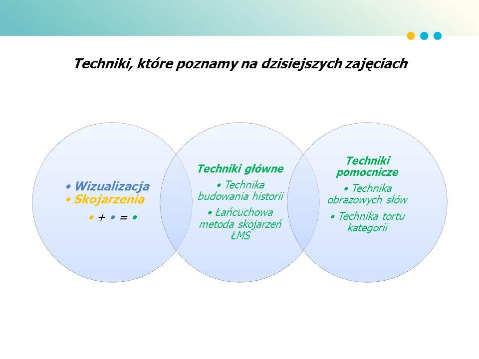 Techniki, które poznamy na dzisiejszych zajęciach