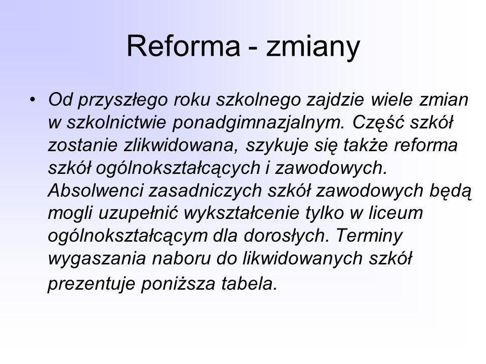 Reforma - zmiany