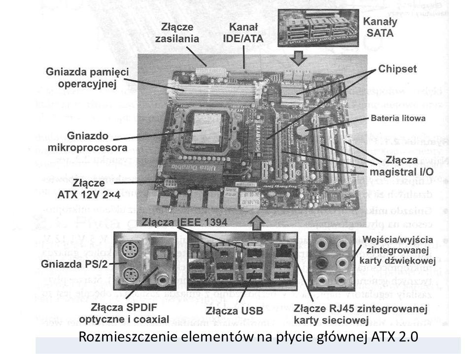 Rozmieszczenie elementów na płycie głównej ATX 2.0