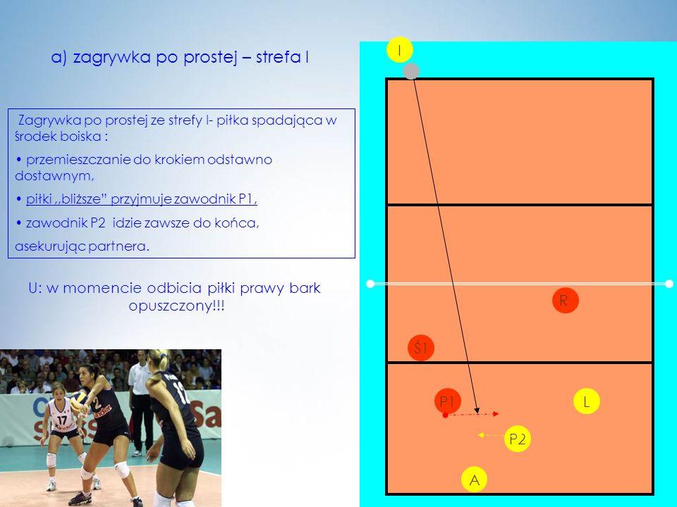 U: w momencie odbicia piłki prawy bark