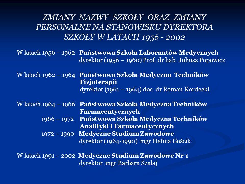 ZMIANY NAZWY SZKOŁY ORAZ ZMIANY PERSONALNE NA STANOWISKU DYREKTORA SZKOŁY W LATACH 1956 - 2002