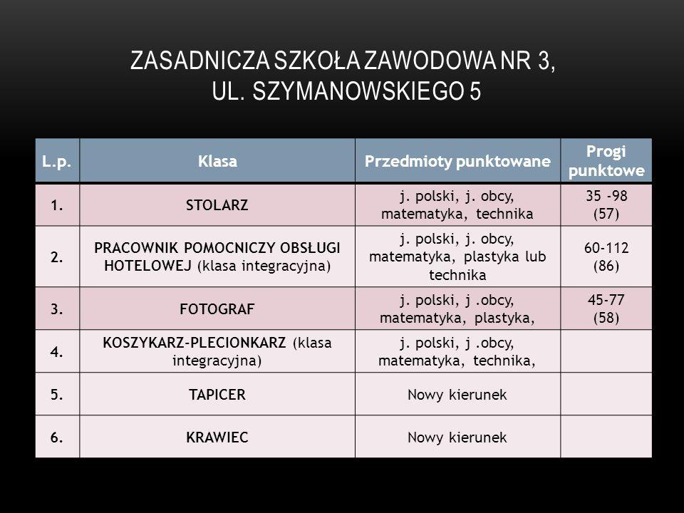 Zasadnicza szkoła Zawodowa Nr 3, ul. Szymanowskiego 5