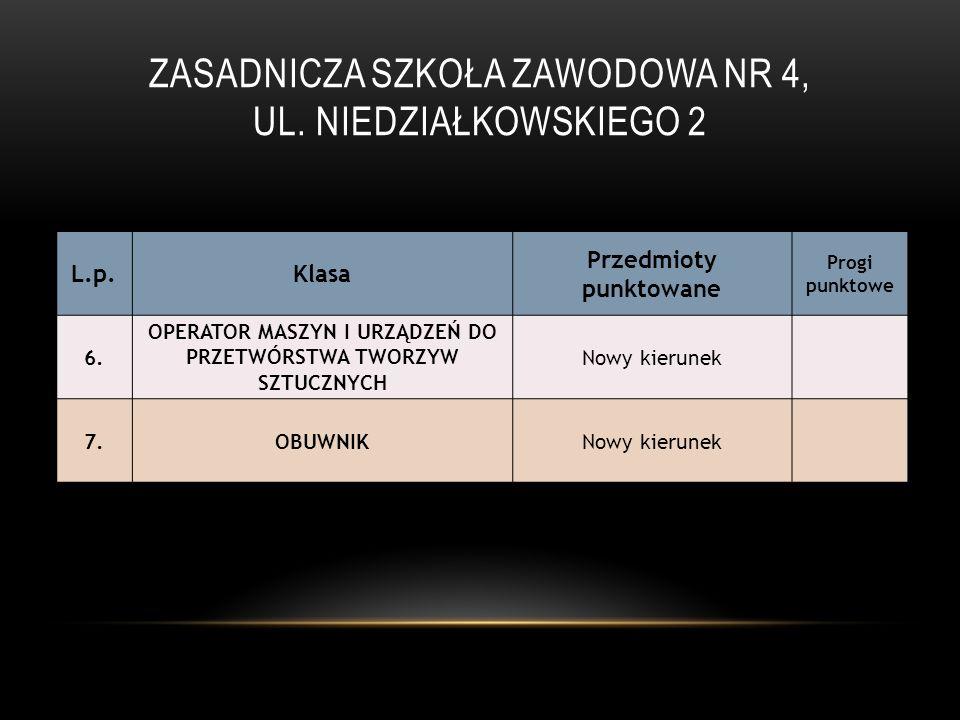 Zasadnicza szkoła Zawodowa Nr 4, ul. Niedziałkowskiego 2