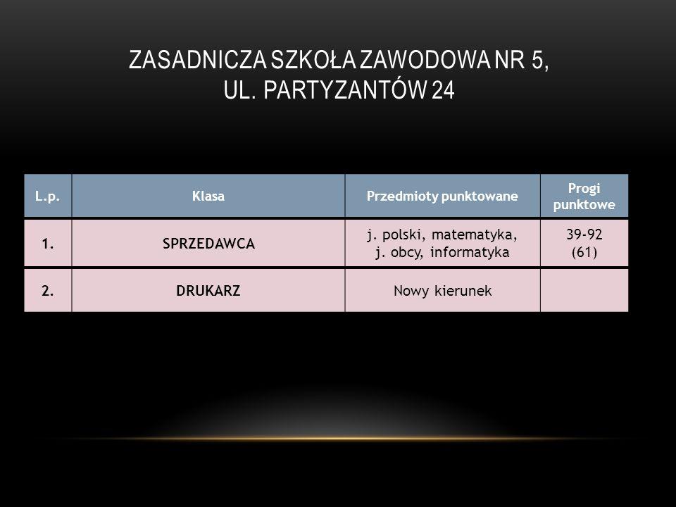 Zasadnicza szkoła Zawodowa Nr 5, ul. Partyzantów 24