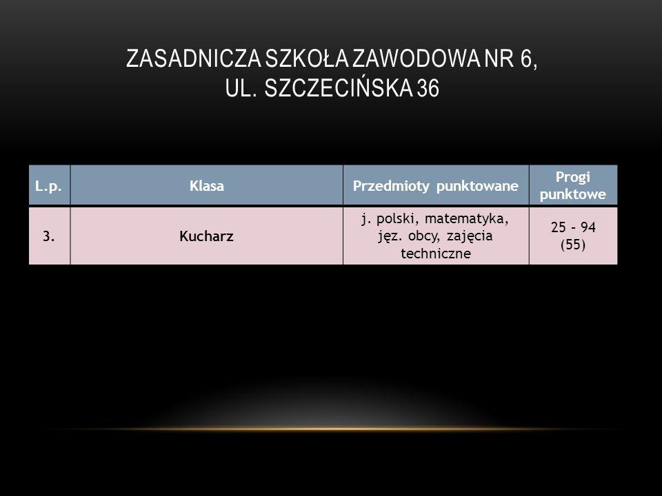 Zasadnicza szkoła Zawodowa Nr 6, ul. Szczecińska 36