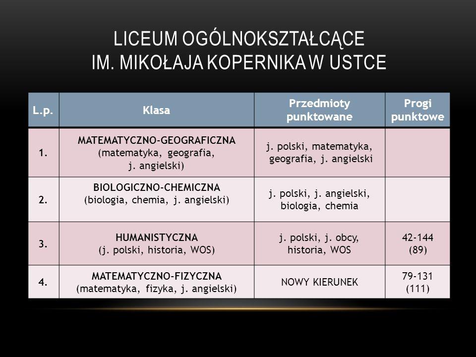 Liceum Ogólnokształcące im. Mikołaja Kopernika w Ustce