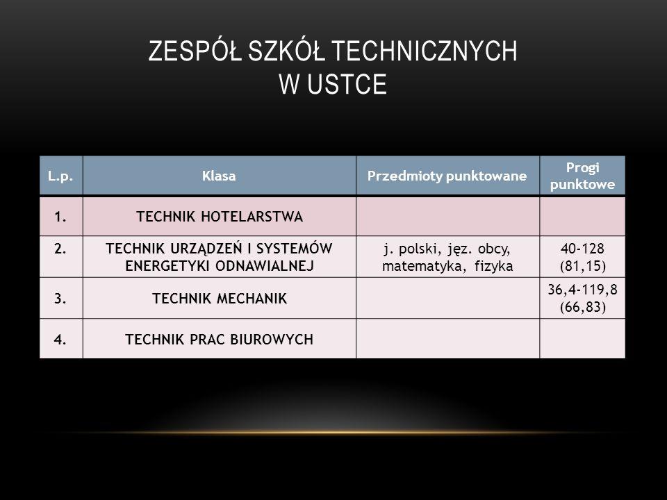 Zespół Szkół Technicznych w Ustce