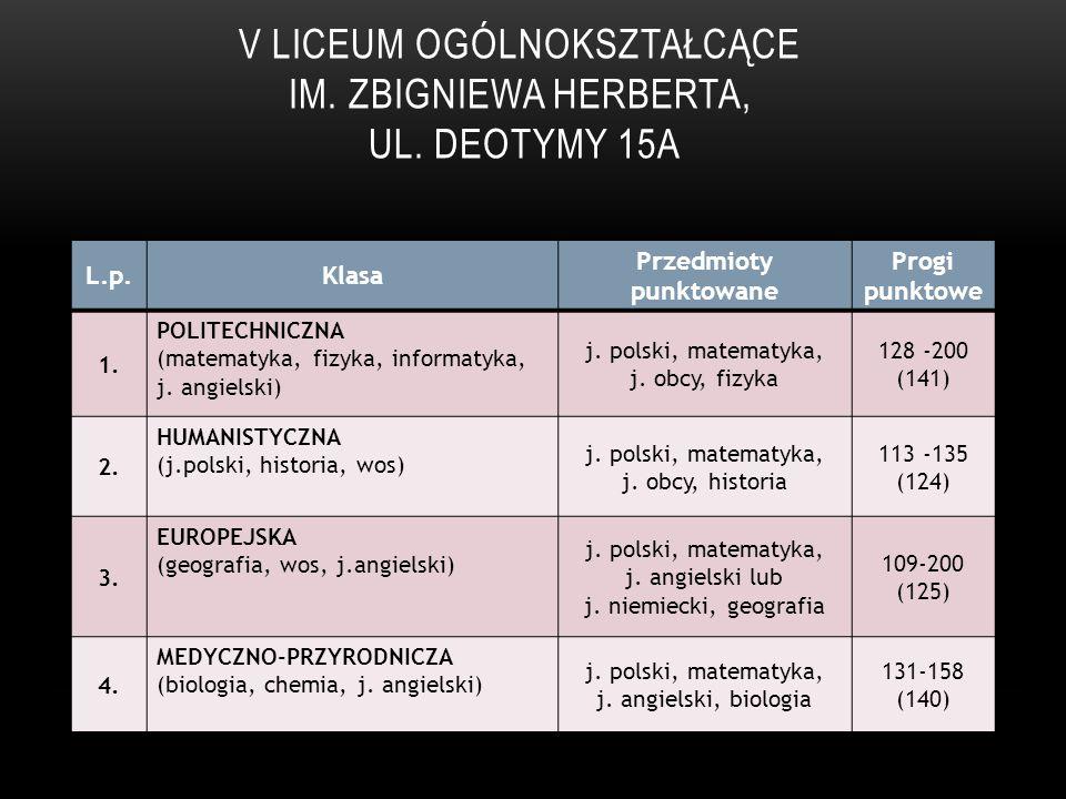 V Liceum ogólnokształcące im. Zbigniewa herberta, ul. DEOTYMY 15a