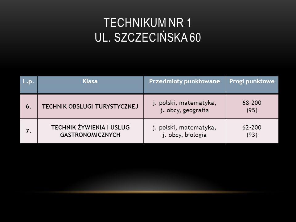 TECHNIKUM Nr 1 ul. Szczecińska 60