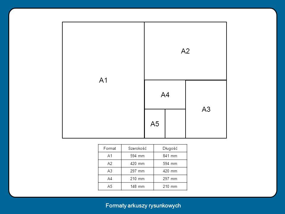 A2 A1 A4 A3 A5 Formaty arkuszy rysunkowych Format Szerokość Długość A1