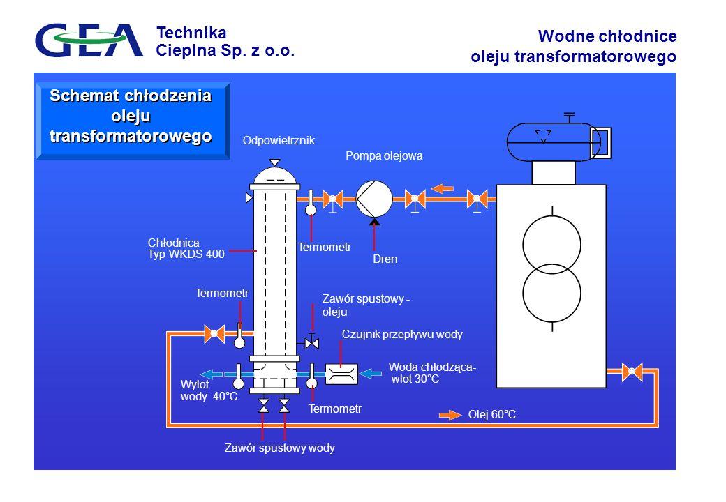 Schemat chłodzenia oleju transformatorowego