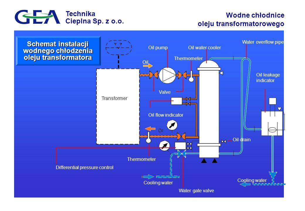 Schemat instalacji wodnego chłodzenia oleju transformatora