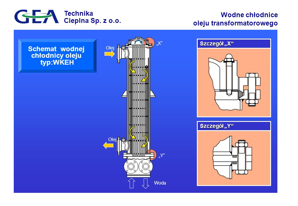 Schemat wodnej chłodnicy oleju typ:WKEH