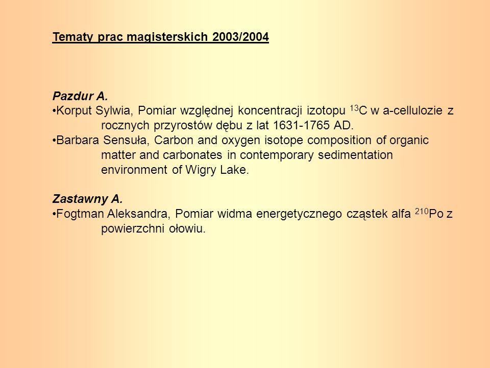 Tematy prac magisterskich 2003/2004