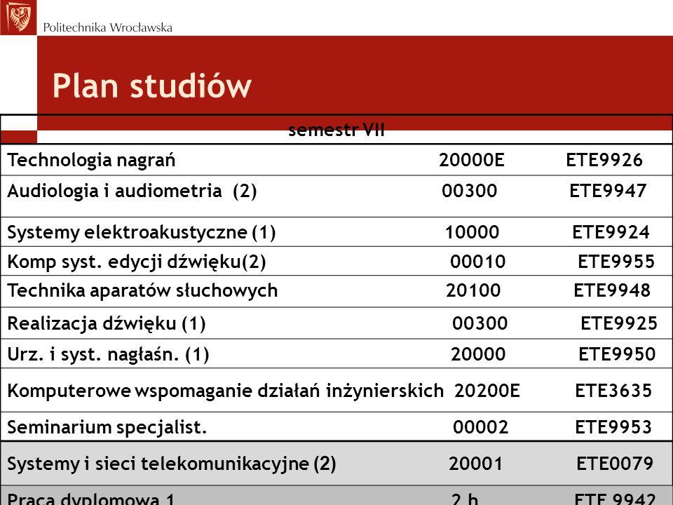 Plan studiów semestr VII Technologia nagrań 20000E ETE9926