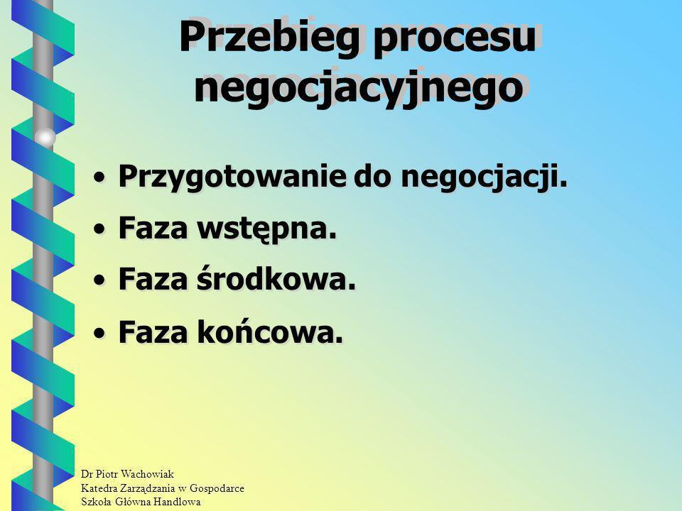 Przebieg procesu negocjacyjnego
