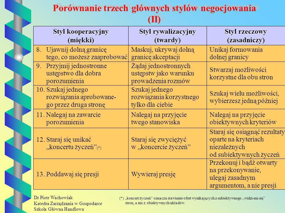 Porównanie trzech głównych stylów negocjowania (II)