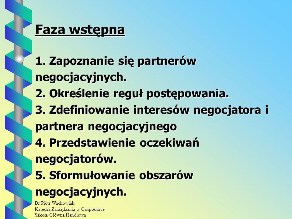 Faza wstępna 1. Zapoznanie się partnerów negocjacyjnych.