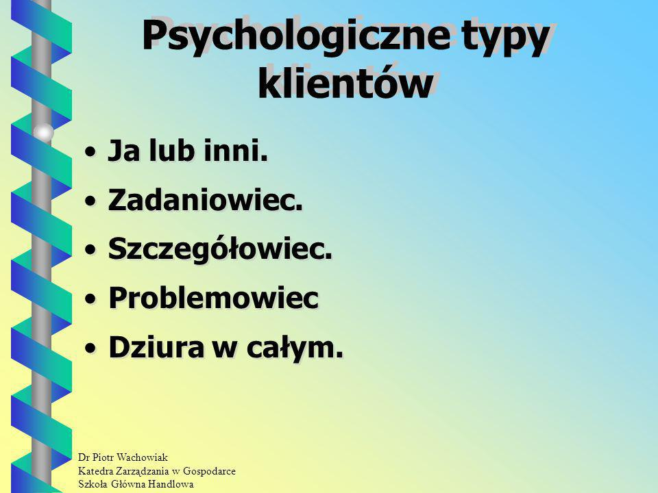 Psychologiczne typy klientów