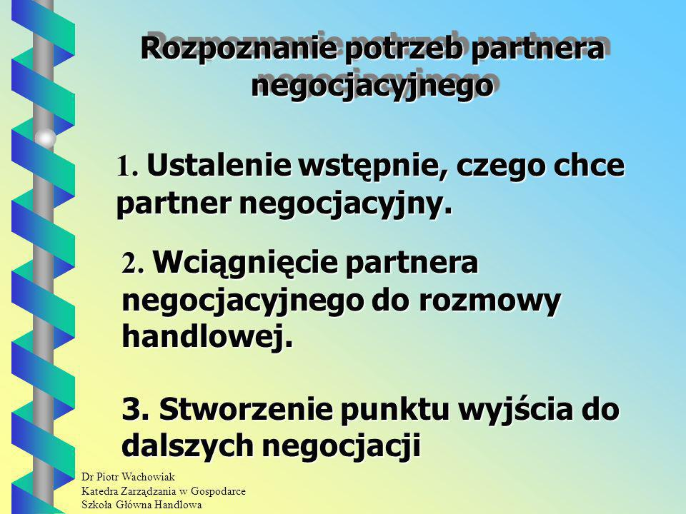 Rozpoznanie potrzeb partnera negocjacyjnego