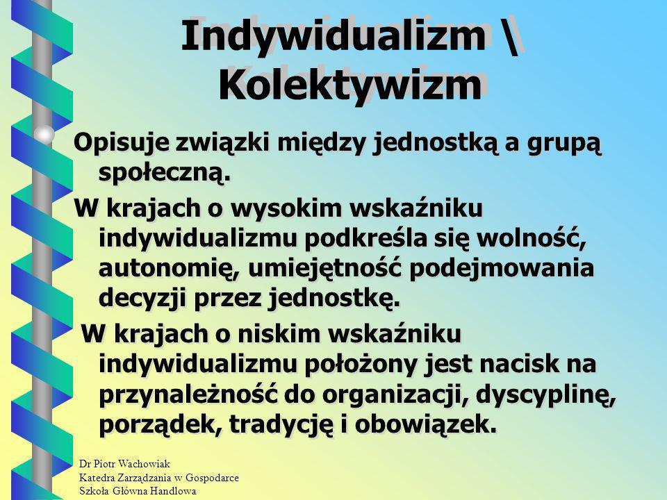 Indywidualizm \ Kolektywizm