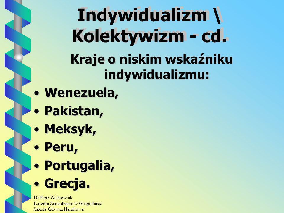 Indywidualizm \ Kolektywizm - cd.