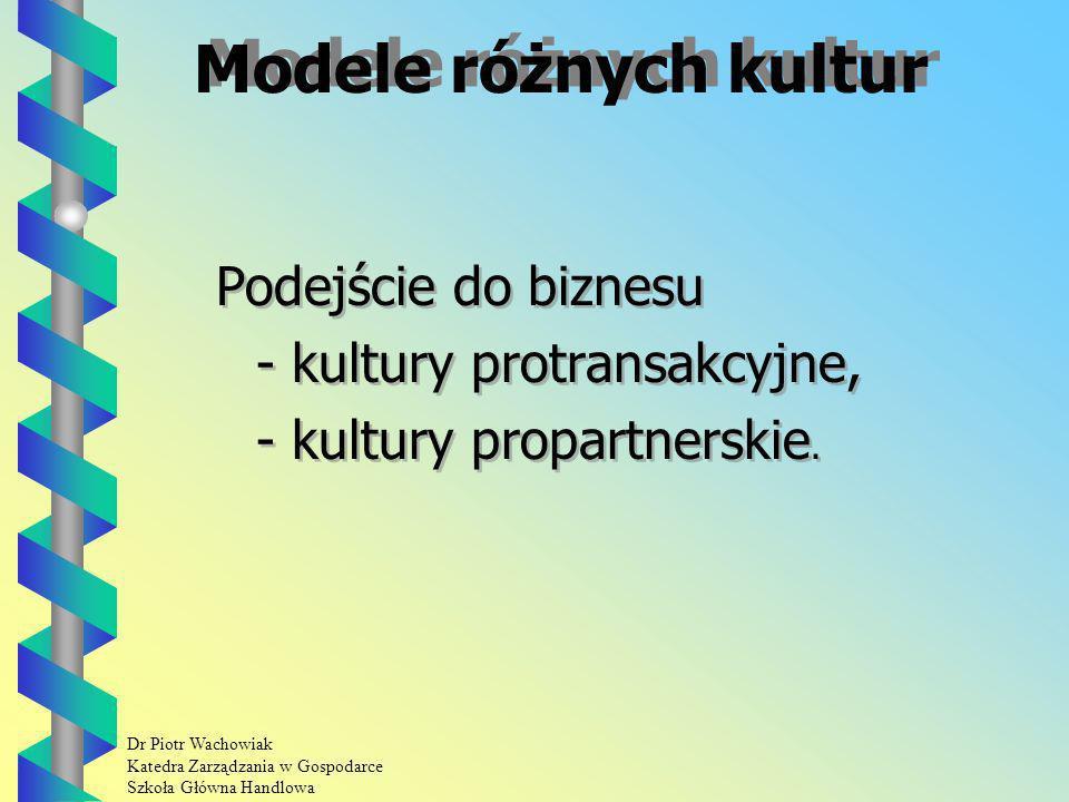 Modele różnych kultur Podejście do biznesu - kultury protransakcyjne,