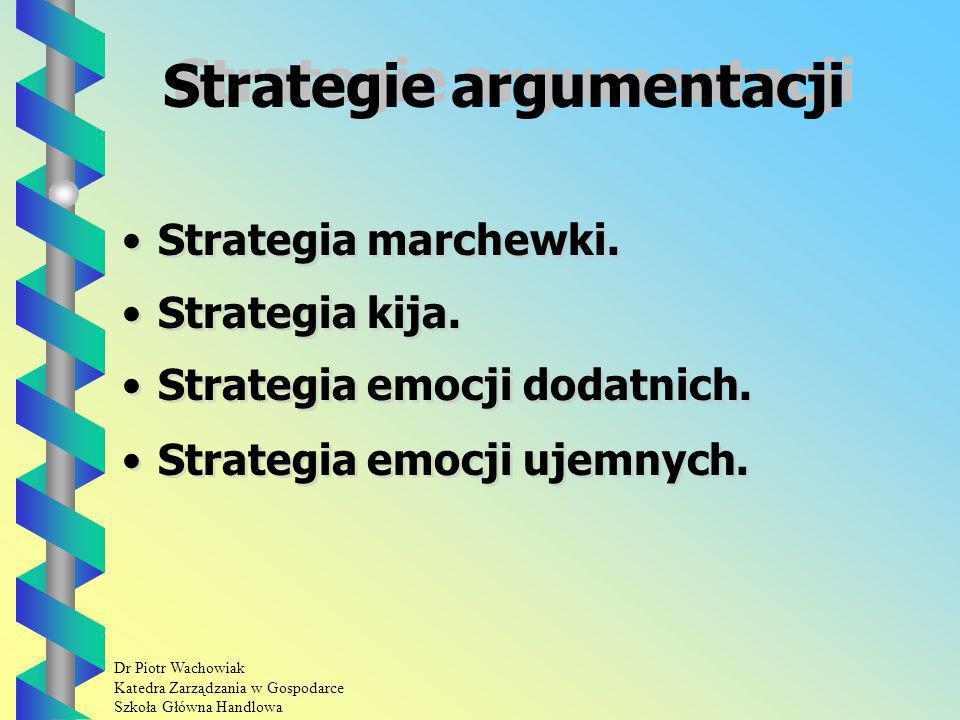 Strategie argumentacji