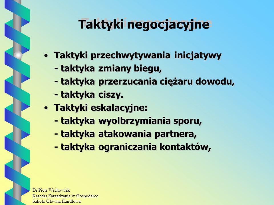Taktyki negocjacyjne Taktyki przechwytywania inicjatywy