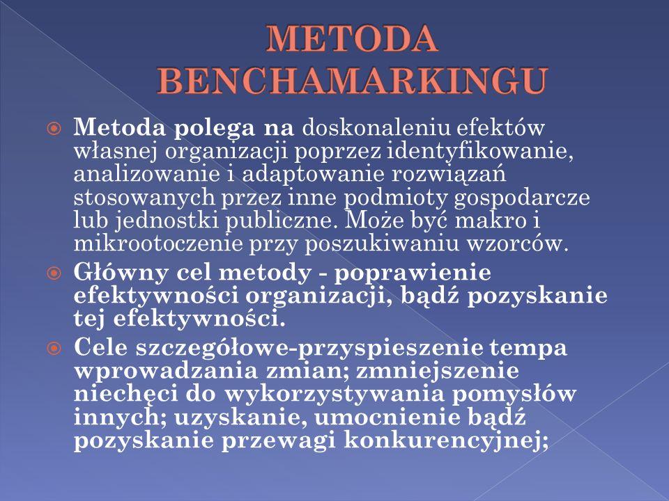 METODA BENCHAMARKINGU