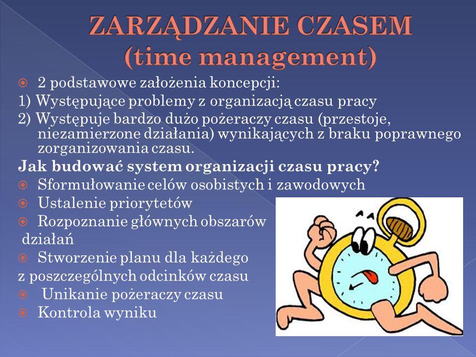 ZARZĄDZANIE CZASEM (time management)