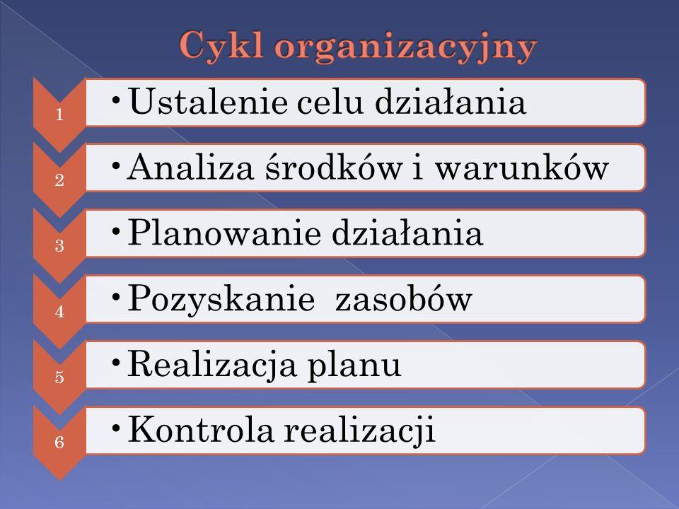 Cykl organizacyjny 1 Ustalenie celu działania 2