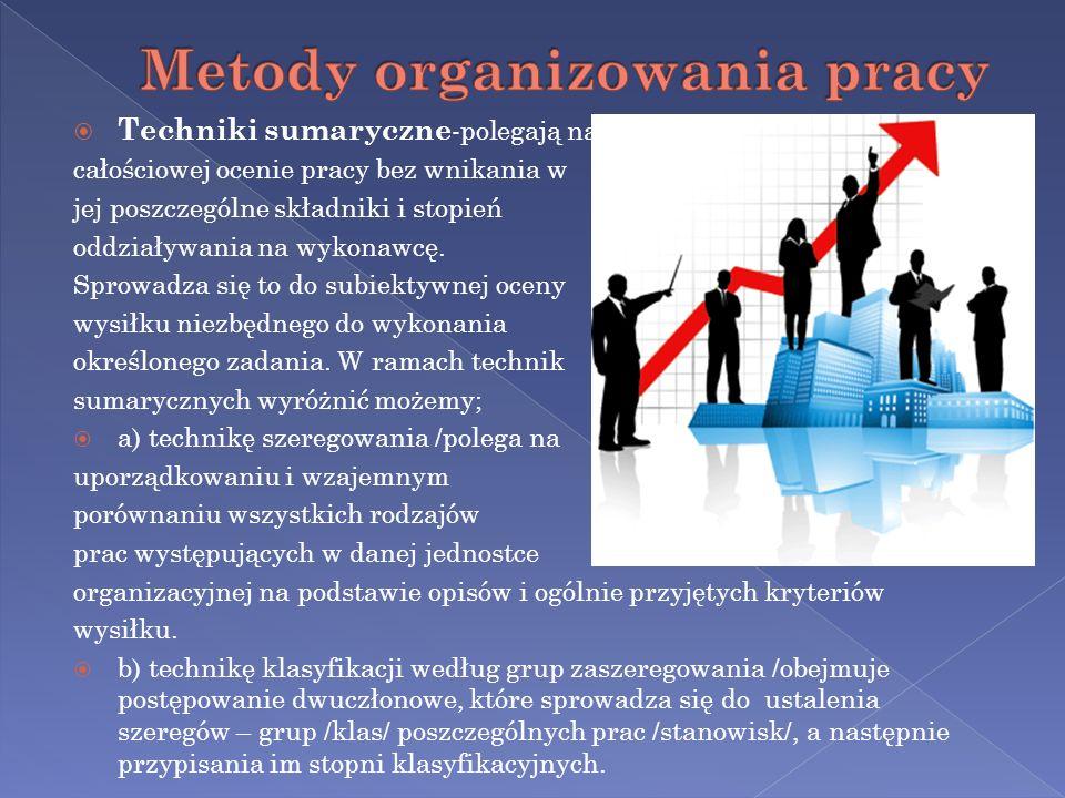 Metody organizowania pracy