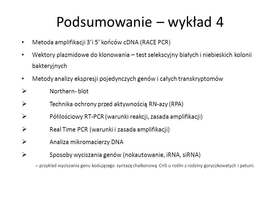 Podsumowanie – wykład 4 Metoda amplifikacji 3'i 5' końców cDNA (RACE PCR)