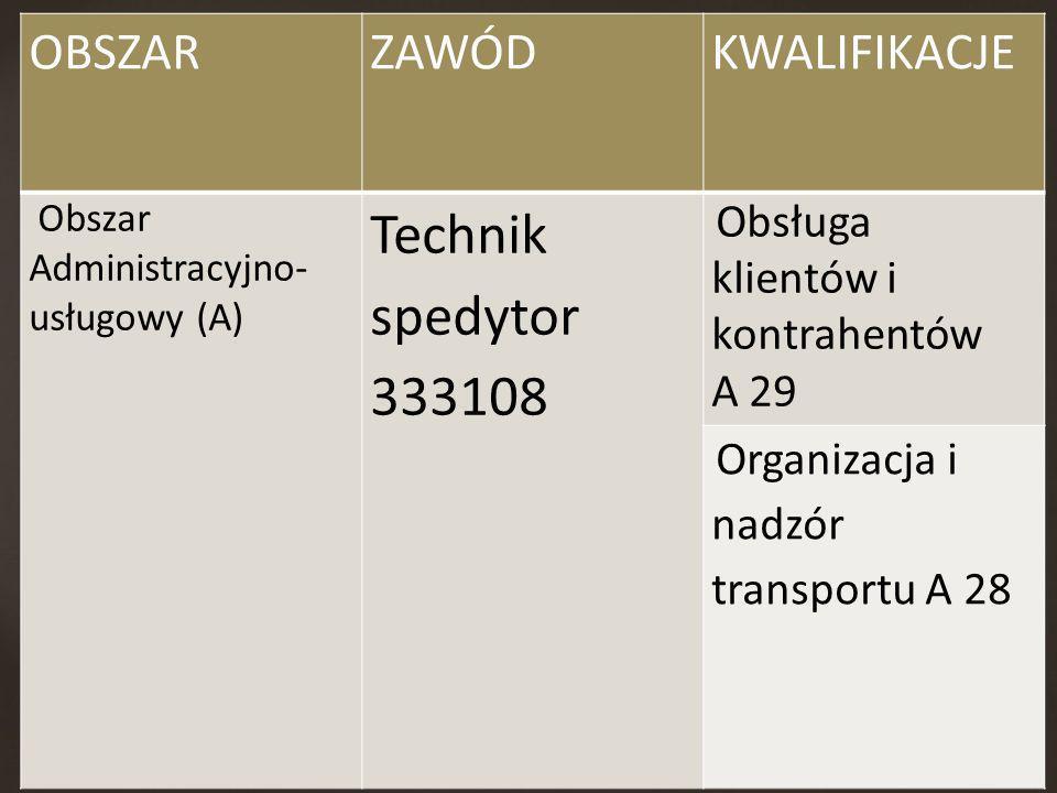 Technik spedytor 333108 OBSZAR ZAWÓD KWALIFIKACJE A 29 Obszar