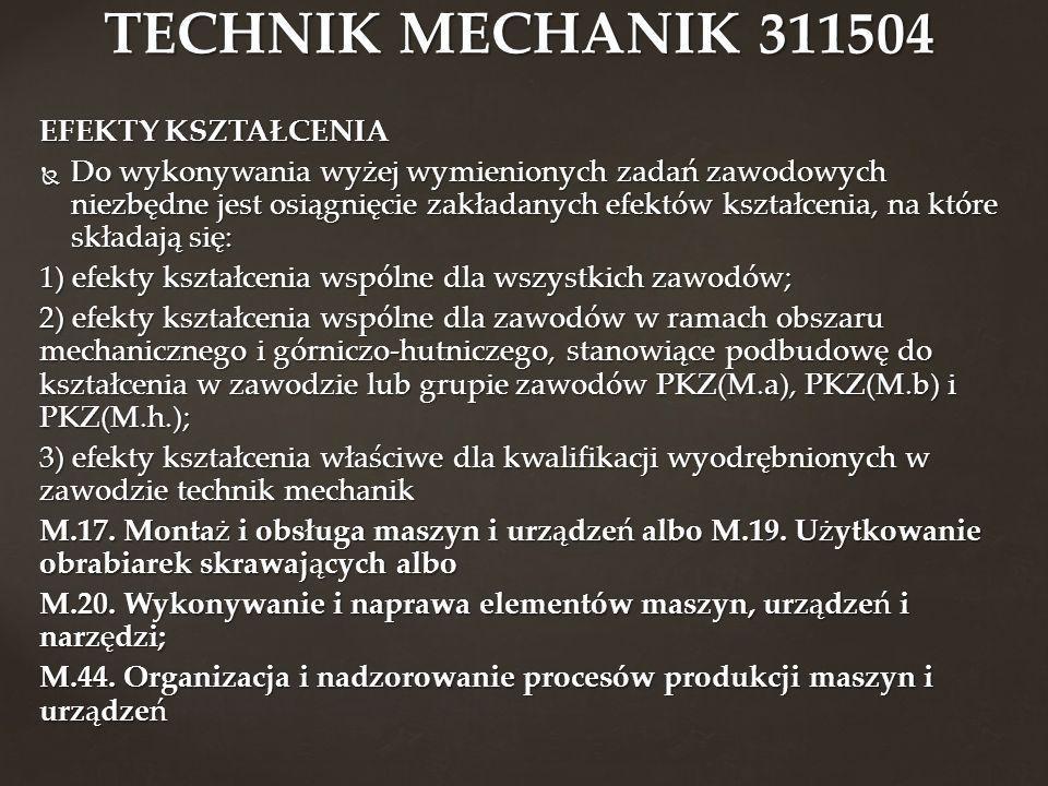 TECHNIK MECHANIK 311504 EFEKTY KSZTAŁCENIA