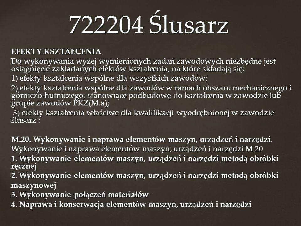 722204 Ślusarz