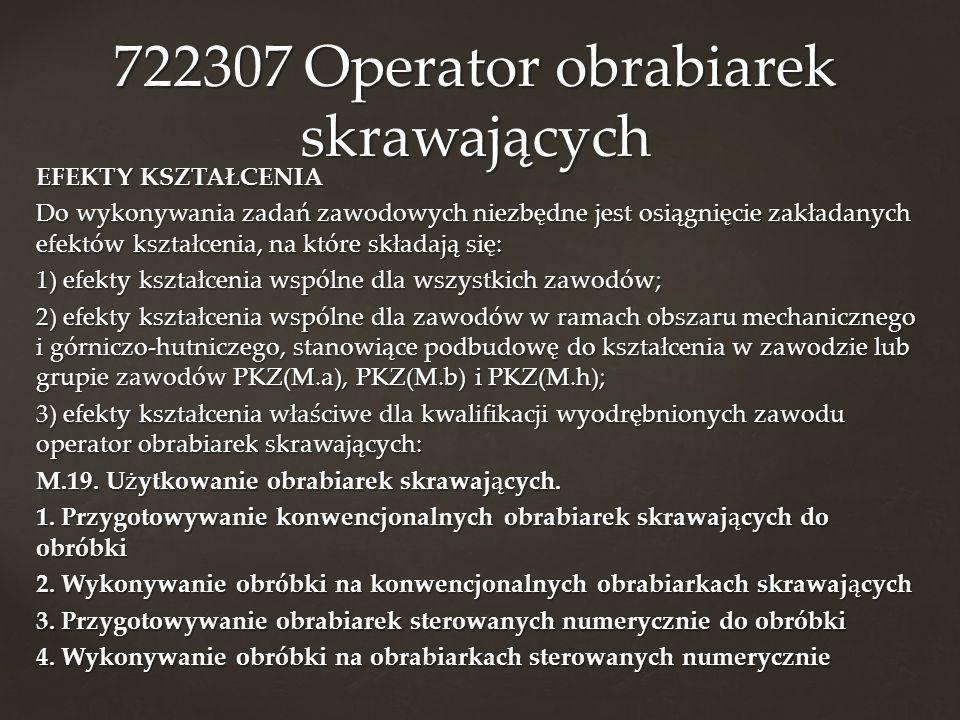 722307 Operator obrabiarek skrawających