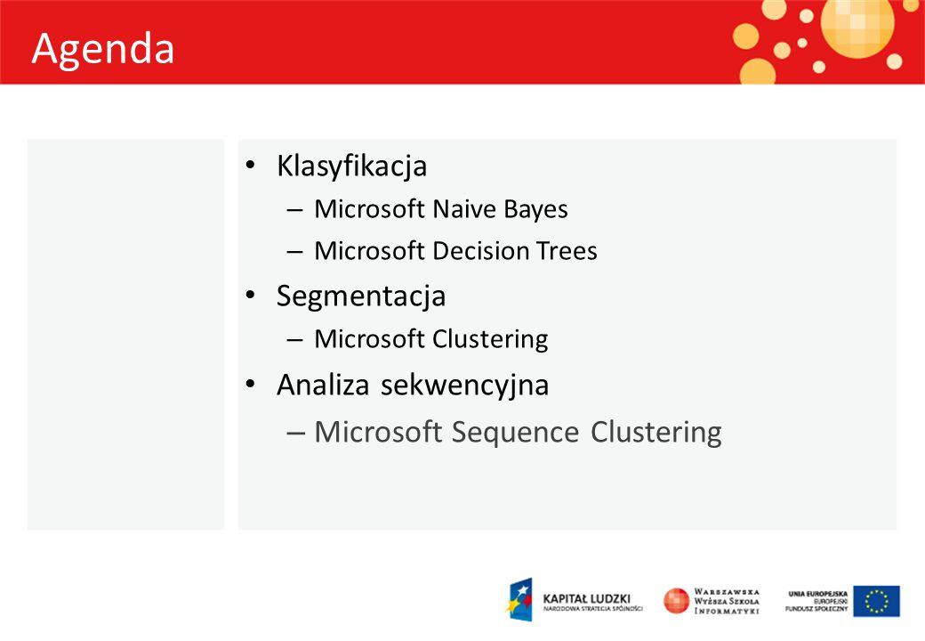 Agenda Klasyfikacja Segmentacja Analiza sekwencyjna