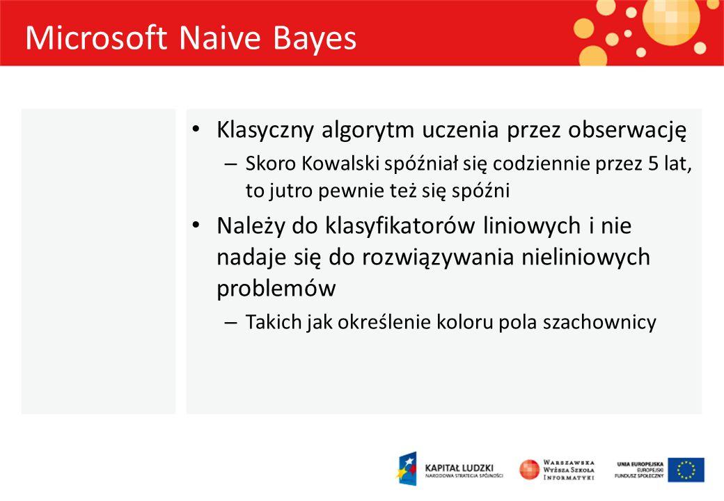 Microsoft Naive Bayes Klasyczny algorytm uczenia przez obserwację