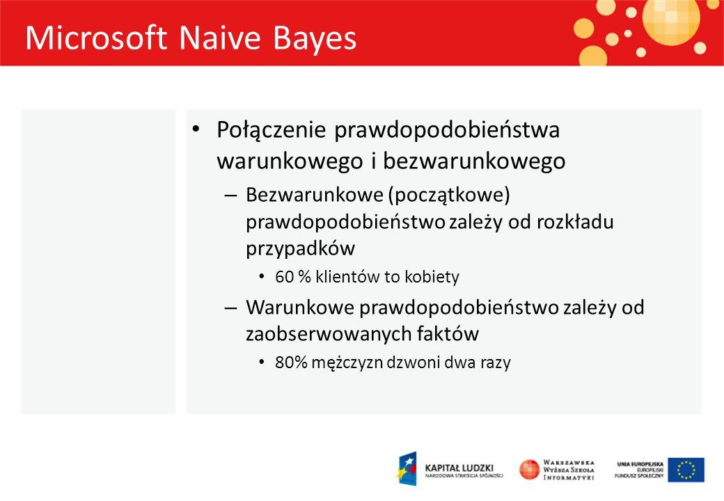 Microsoft Naive Bayes Połączenie prawdopodobieństwa warunkowego i bezwarunkowego.