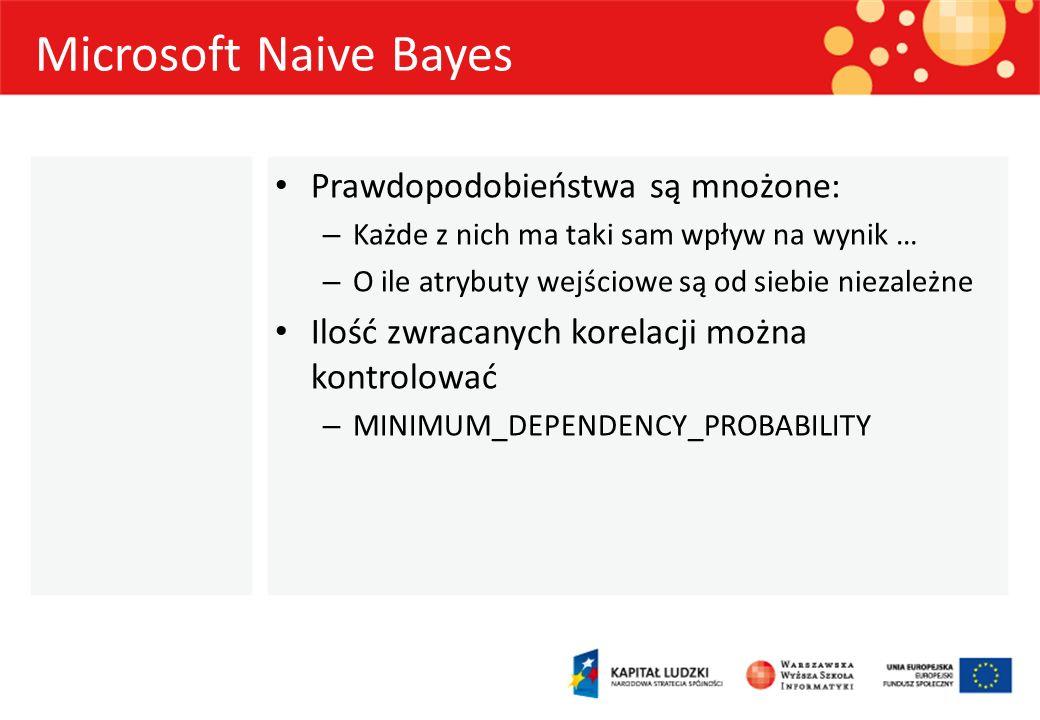Microsoft Naive Bayes Prawdopodobieństwa są mnożone: