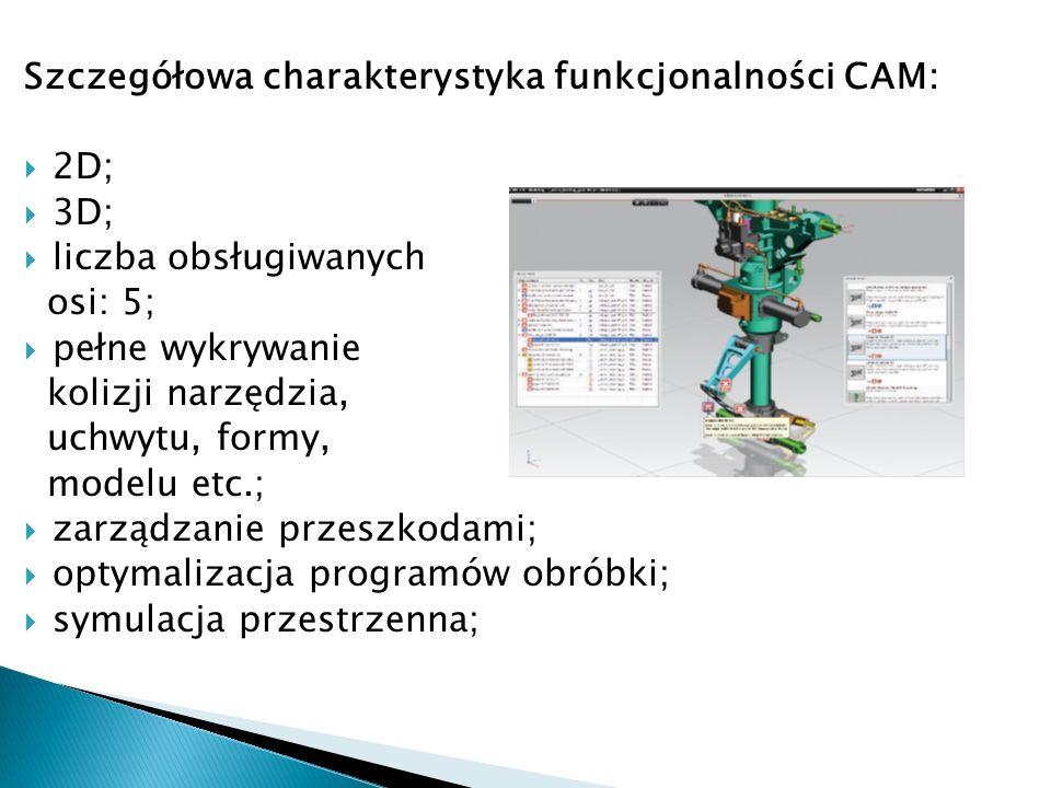 Szczegółowa charakterystyka funkcjonalności CAM: