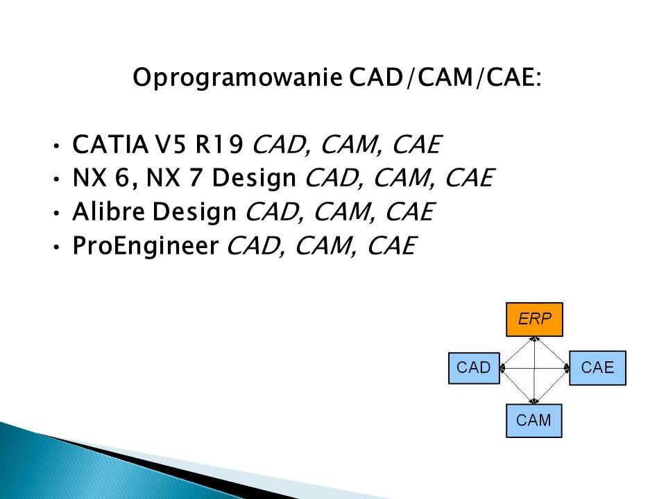 Oprogramowanie CAD/CAM/CAE: