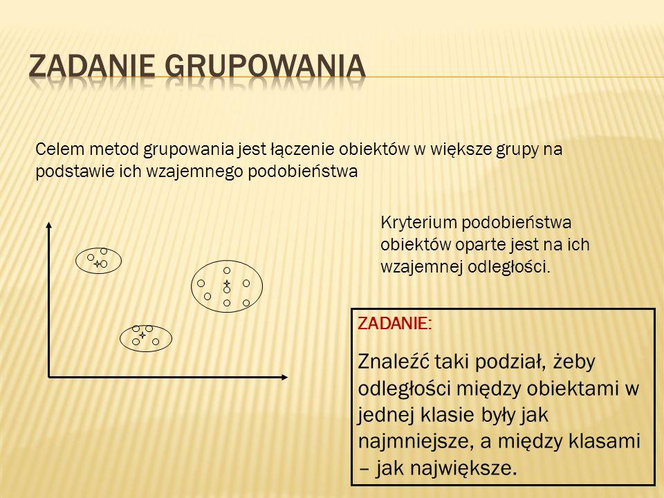 Zadanie grupowania Celem metod grupowania jest łączenie obiektów w większe grupy na podstawie ich wzajemnego podobieństwa.