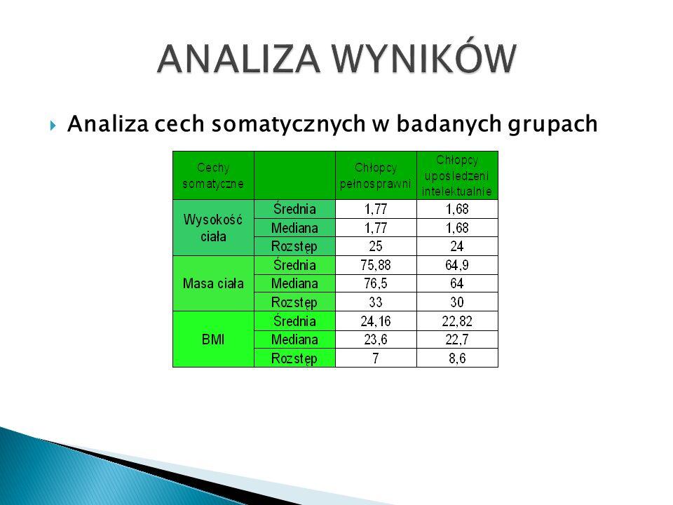 ANALIZA WYNIKÓW Analiza cech somatycznych w badanych grupach