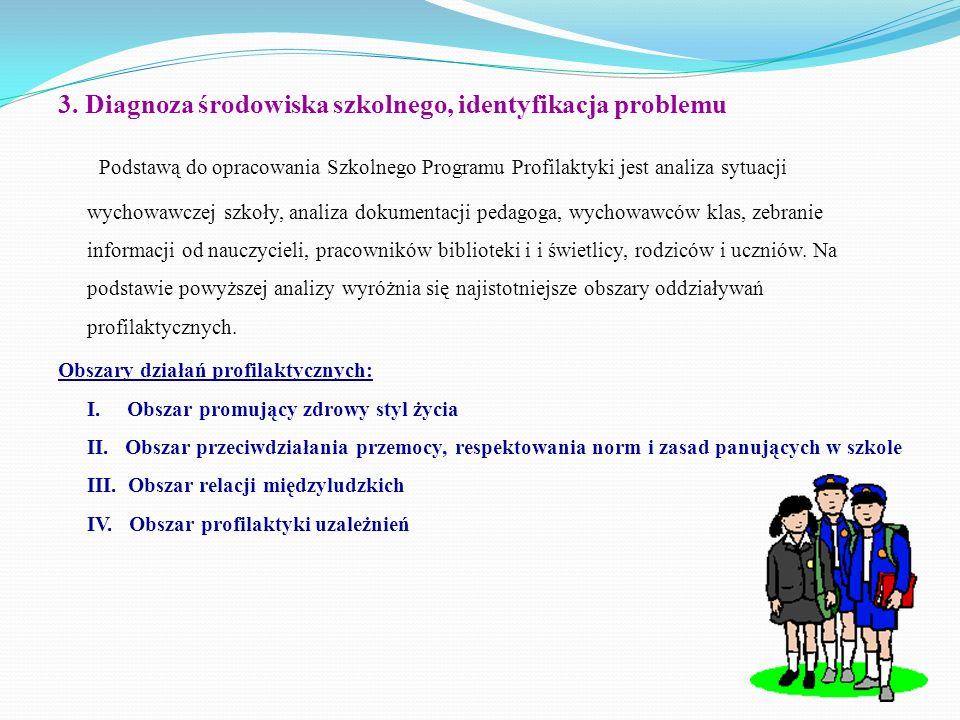 3. Diagnoza środowiska szkolnego, identyfikacja problemu