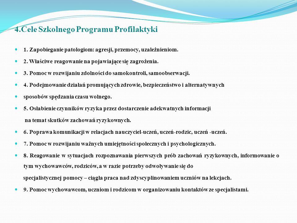 4.Cele Szkolnego Programu Profilaktyki